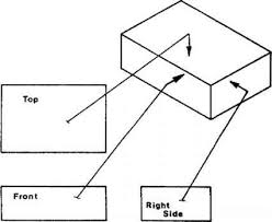 figure the basic reference system for isometric drawings drafting