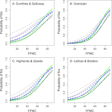 Large Wildfire Definition by Regional Variation In Fire Weather Controls The Reported