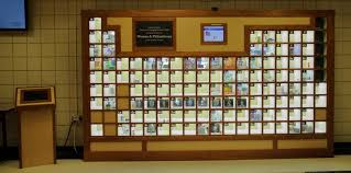 living science the ever changing periodic table a community