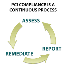pci dss gap analysis report template pci dss compliance symosis security