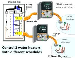 breaker box wiring diagram 200 panel lovely contemporary