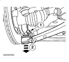 ford focus suspension diagram 2003 ford focus tyre wear tires and wheels problem 2003 ford