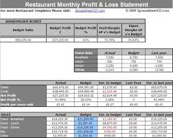 Project Profit And Loss Template Excel Restaurant Monthly Profit And Loss Statement Template For Excel