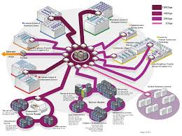 apple home network design 2014 about mandara system naist itc