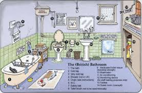 English Bathroom How To Be English My Collection Madrastra U2013 A Page Of English