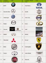 lexus top brand best cars brands and car companies car brand logos of leading car