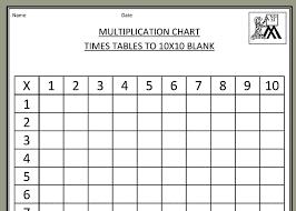 free printable large multiplication chart multiplication chart pdf blank data set