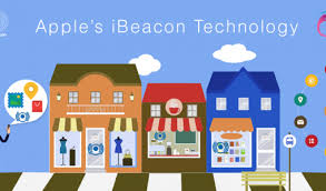 ibeacon android ibeacon android bsetec