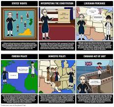 the election of 1800 lesson plan thomas jefferson presidency