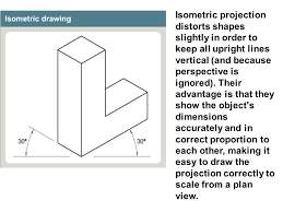 from isometric drawings to plans and elevations ppt video online