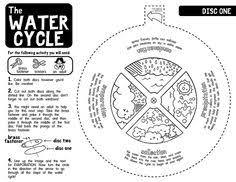 water cycle wheel teacher stuff pinterest water cycle