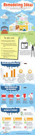 Home Remodeling Articles 23 Best Infographics Remodeling U0026 Home Improvement Images On
