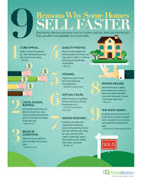 Zillow Homes For Sale by Far Florida Realtor Magazine Current Issue