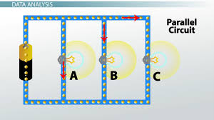 building series u0026 parallel circuits physics lab video u0026 lesson
