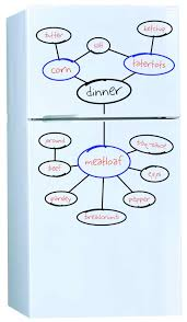 kitchen white board brainstorm in your kitchen whiteboard fridge idea sandbox