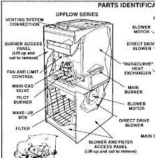 blower motor capacitor
