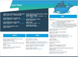 Docker Port Mapping Docker U2013 Welcome To My Technical Blog