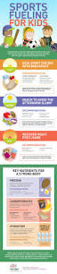 Travel Desk For Kids by Sports Fueling For Kids Infographic