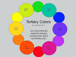 what colors make yellow orange and blue make tertiary colors are colors that are made by