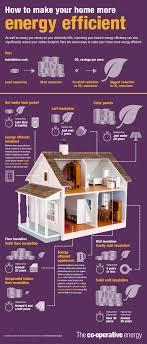 energy efficient home design tips energy efficient building materials technologies home garden design