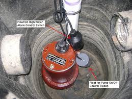 Kitchen Sink Gurgles When Sump Pump Runs by How To Finish A Basement Bathroom Sewage Basin High Water Alarm