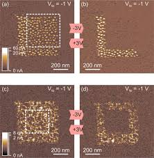 materials free full text a review on resistive switching in