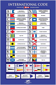 Semaphore Flags 99 Best Flags U0026 Heraldry Images On Pinterest Flags Flags Of The