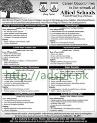 latest govt jobs in pakistan lahore karachi islamabad