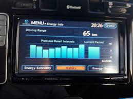 nissan leaf heat pump economic analysis of the storage of electrical energy in lithium