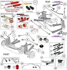 jeep jk suspension diagram jeep wrangler jk parts diagram fresh photoshot interactive tj