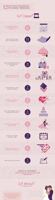 ultimate wedding planner infographic ultimate wedding planning timeline event rentals in