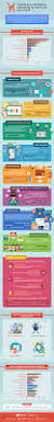 what are the latest e commerce marketing trends in 2017 quora