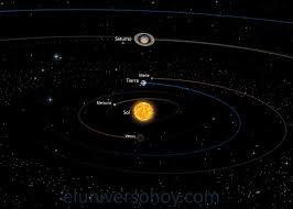 la oposicin de marte del 22 de mayo de 2016 astronoma saturno estará en oposición con el sol el 3 de junio el universo hoy