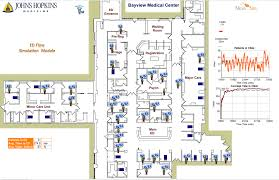 Medical Clinic Floor Plan by Johns Hopkins Health System Optimizes Emergency Department Patient