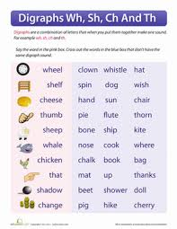 hungry for the digraph th lesson plan education com