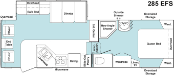 Cougar 5th Wheel Floor Plans 2006 Keystone Cougar Fifth Wheel Rvweb Com
