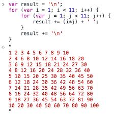 11 Multiplication Table Loops Multiplication Table In Javascript Stack Overflow