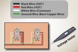 telephone socket wiring diagram malaysia 4k wallpapers