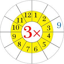 multiplication table games 3rd grade free printable mathimesable worksheetsables multiplication 3rd grade