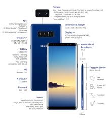 Install Android Nougat On Galaxy Note 8 0 Techdroider Galaxy Note 8