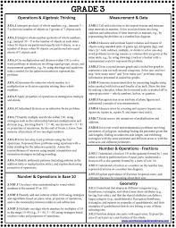 all 3rd grade common core math standards on 1 page classroom
