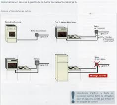 electrique cuisine aide pour l installation d un four encastrable électrique