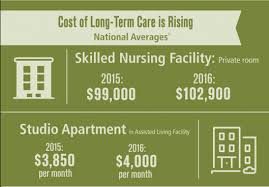 How Much Does An Apartment Cost In La How Much Do You Pay A Caregiver Hummingbird Senior Care Services