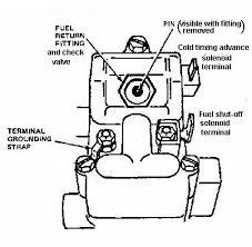 ford diesel 6 9 7 3 idi