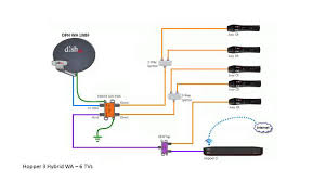 installer here satelliteguys us