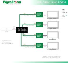 cat5 network diagram internet 138dhw co picturesque cable wiring