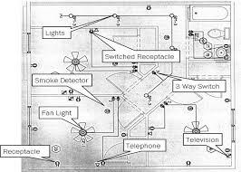electrical floor plan architectural floor plan electrical symbols lighting symbols for