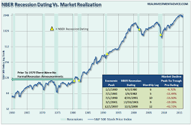 The Economic View From The A View From The Peak U S Stocks At The Crest Of The Tidal Wave