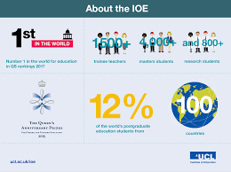 About About The Ioe Infographic 2017