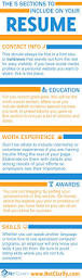 91 best job application resources images on pinterest resume